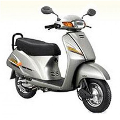 Honda ACTIVA DLX Specfications And Features