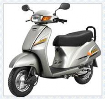 Honda ACTIVA Specfications And Features